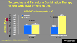 Tolterodine Tamsulosin Study