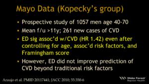 Mayo Data Kopecky's group