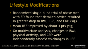 ED Lifestyle Modifications