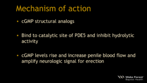 ED Mechanism of action