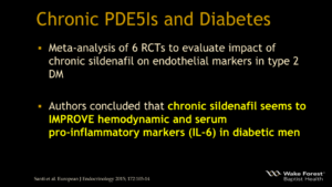 Chronic PDE5Is and Diabetes