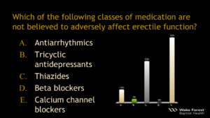 Medications that adversely affect erectile function 2