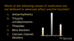 Medications that adversely affect erectile function