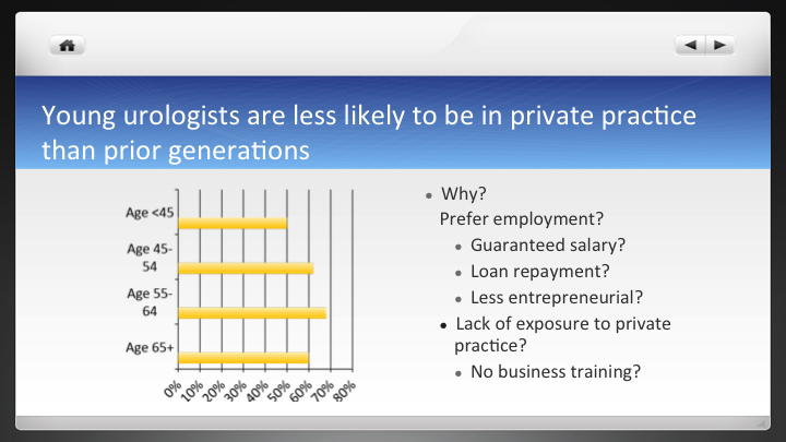 The Role of the Young Urologist - What Makes Millennials Tick?