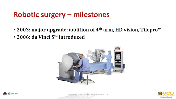 Robotic Surgical Systems In Urology What S In The Pipeline